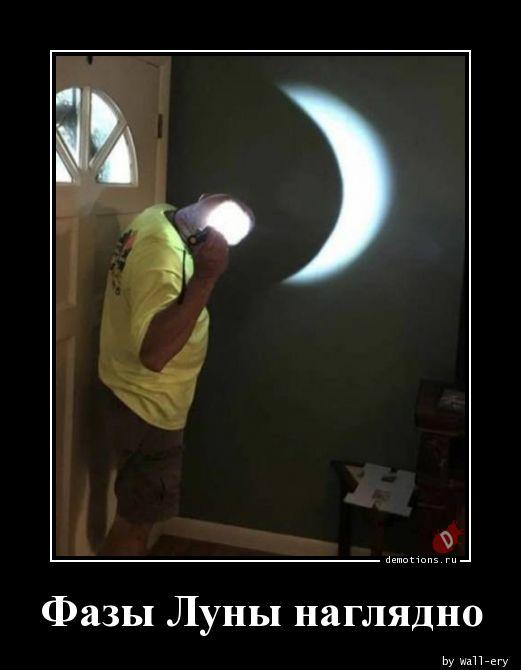Фазы Луны наглядно