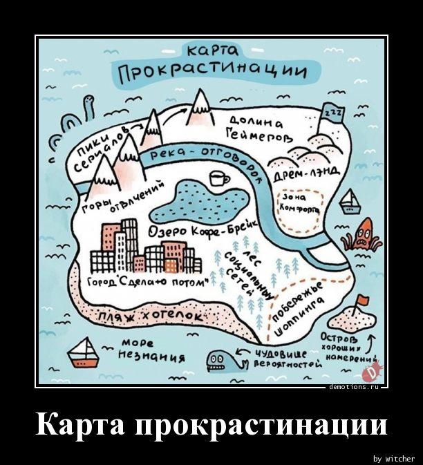 Карта прокрастинации