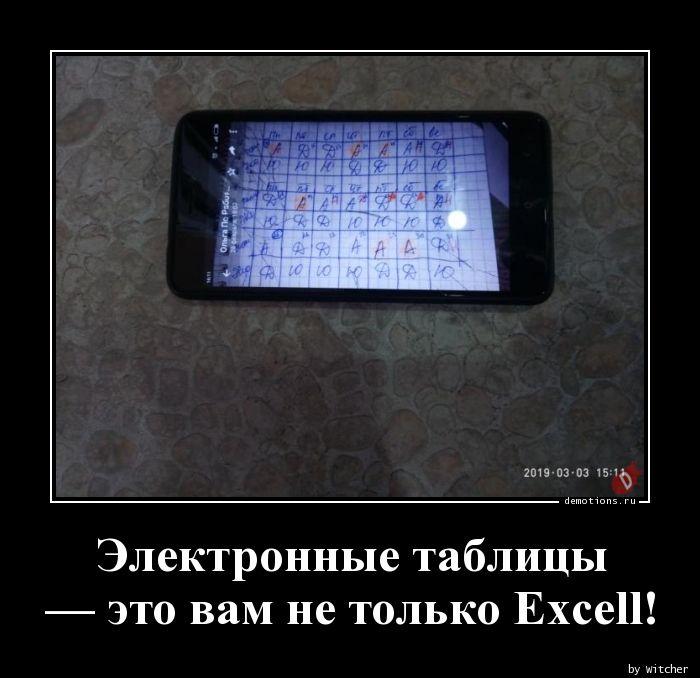 Электронные таблицы  — это вам не только Excell!