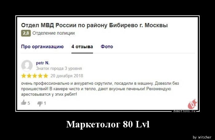 Маркетолог 80 Lvl