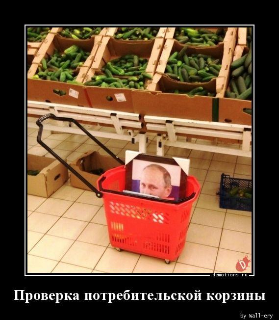 Проверка потребительской корзины