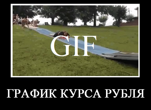 ГРАФИК КУРСА РУБЛЯ
