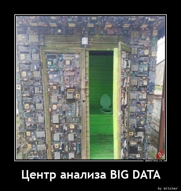 Центр анализа BIG DATA