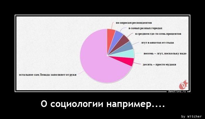 О социологии например....